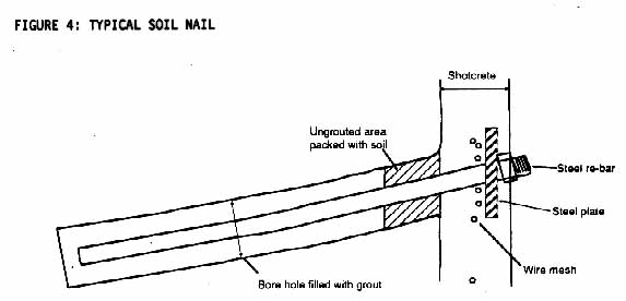 Attachment 3 overview of engineering techniques to reduce for Soil nail wall design