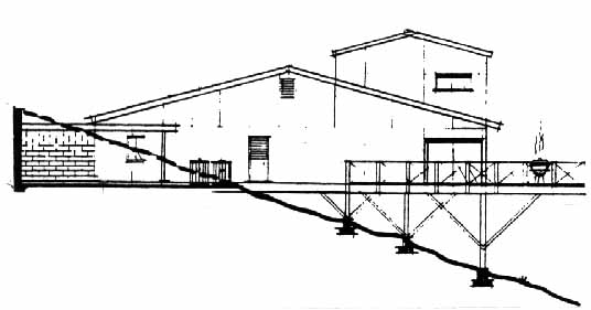 Viii examples of site development for House foundation on slope